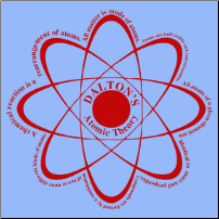 A Tribute to John Dalton - T-shirt